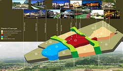 Camella Carson Masterplan - House for Sale in Vista City, Philippines